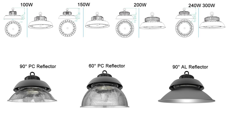 Premier UFO dimension
